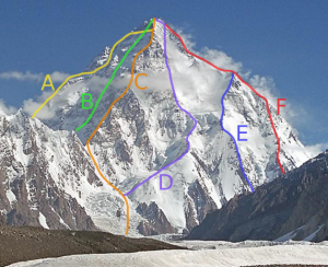 The main routes up K2, West Ridge; West Face; Southwest Pillar; South Face; South-southeast Spur; Abruzzi Spur