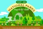ireland walk hike bike national parks infographic close up on base camp magazine