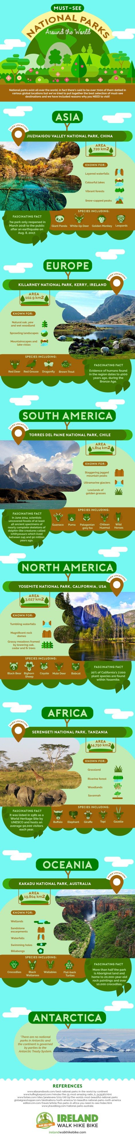 ireland walk hike bike national parks infographic at Base Camp Magazine